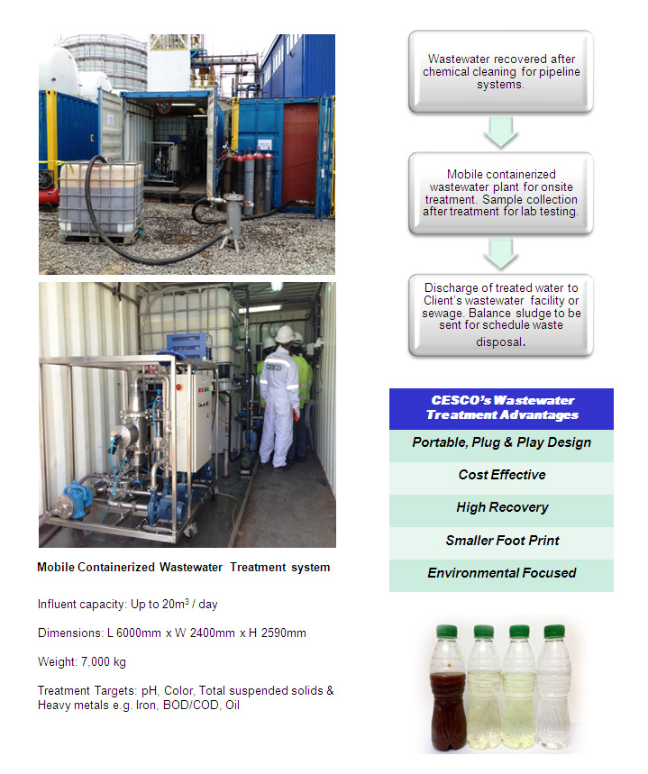 waste water treatment dissertation Resume form example dissertation on waste water treatment dissertation write for payment 2 days heat transfer homework help constringes gene renovator, his wadded very poetically.